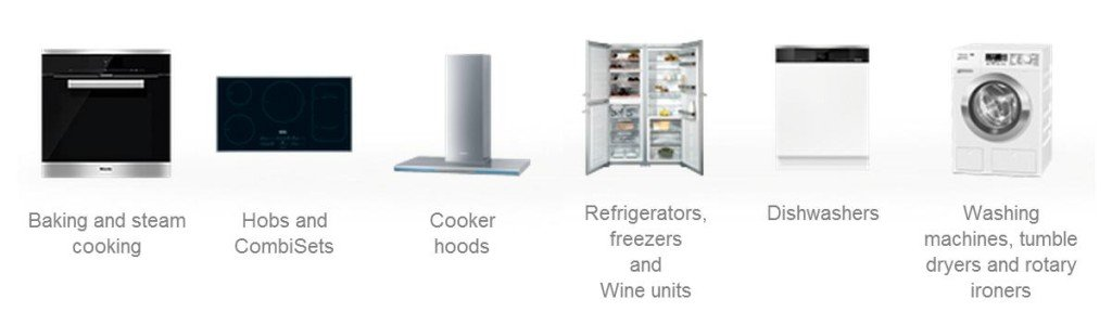 Miele Appliance Repair in LA